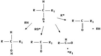 Reaction byproducts